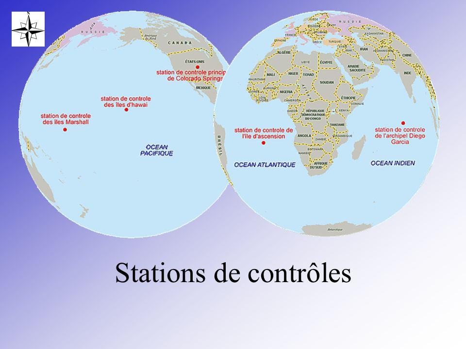 Stations de contrôles