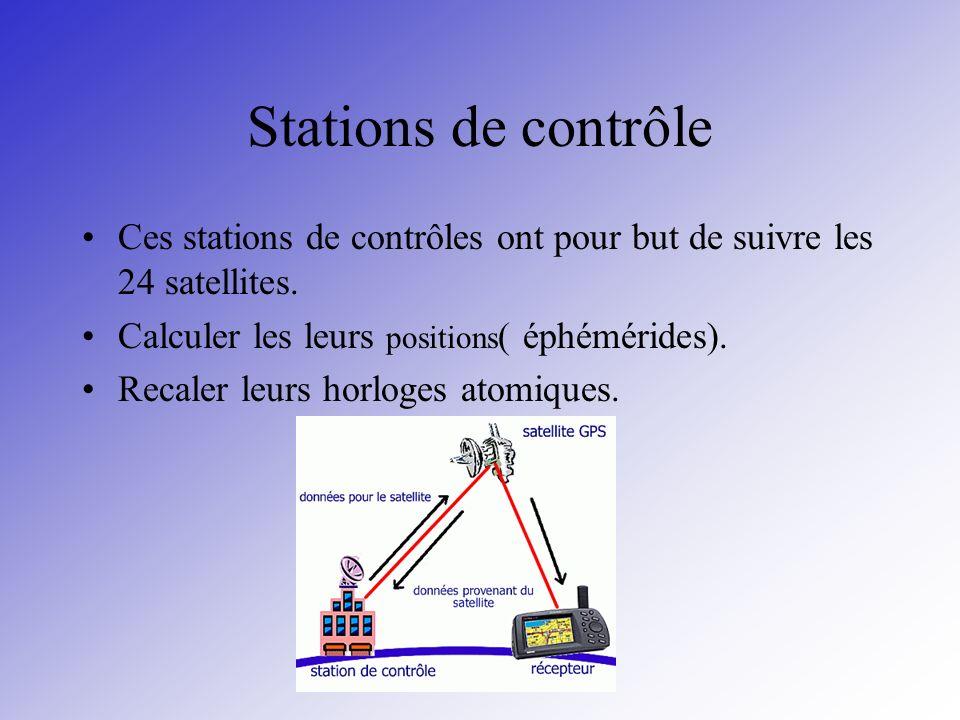 Stations de contrôle Ces stations de contrôles ont pour but de suivre les 24 satellites. Calculer les leurs positions( éphémérides).