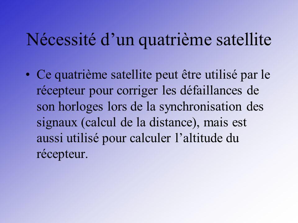 Nécessité d'un quatrième satellite