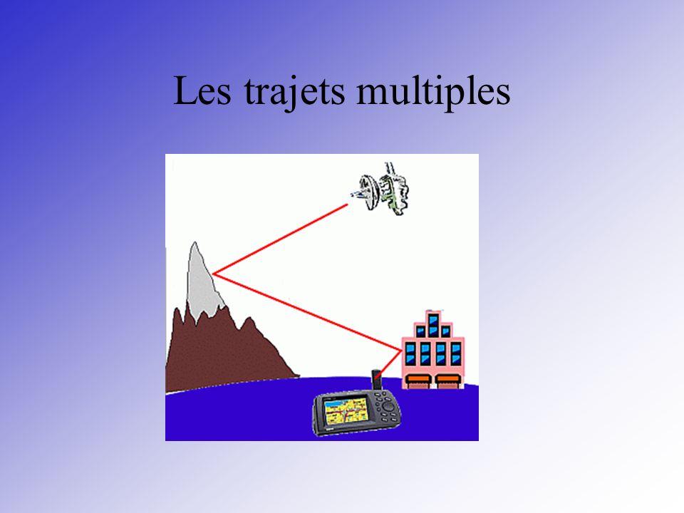 Les trajets multiples
