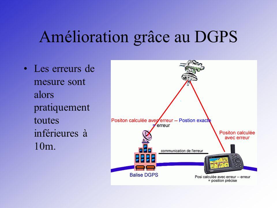 Amélioration grâce au DGPS