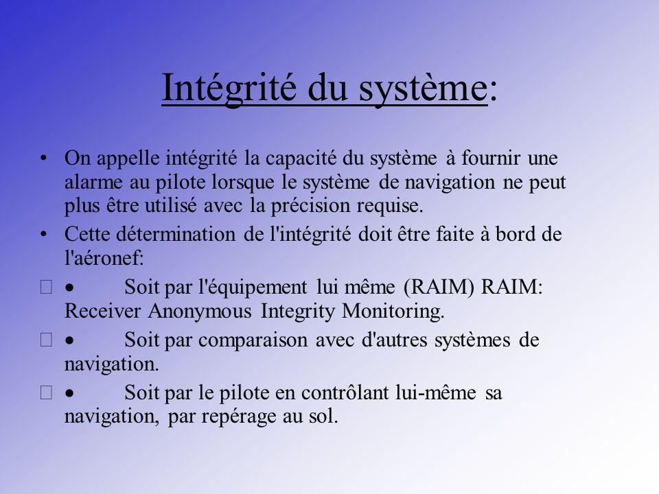 Intégrité du système: