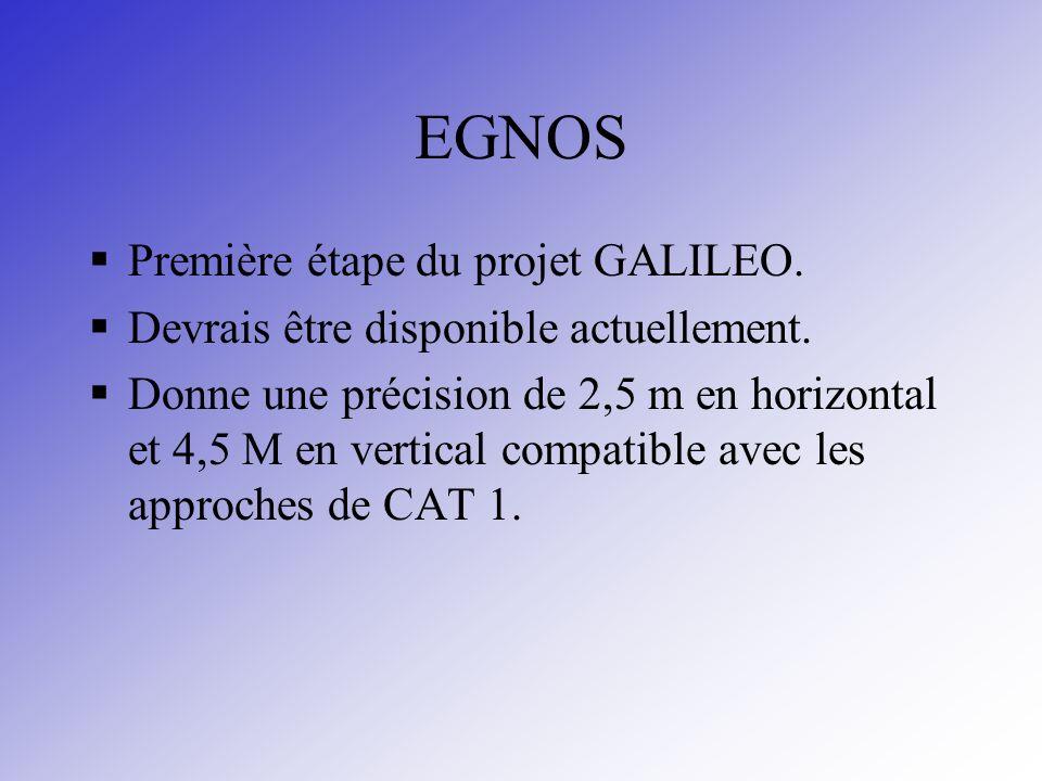 EGNOS Première étape du projet GALILEO.