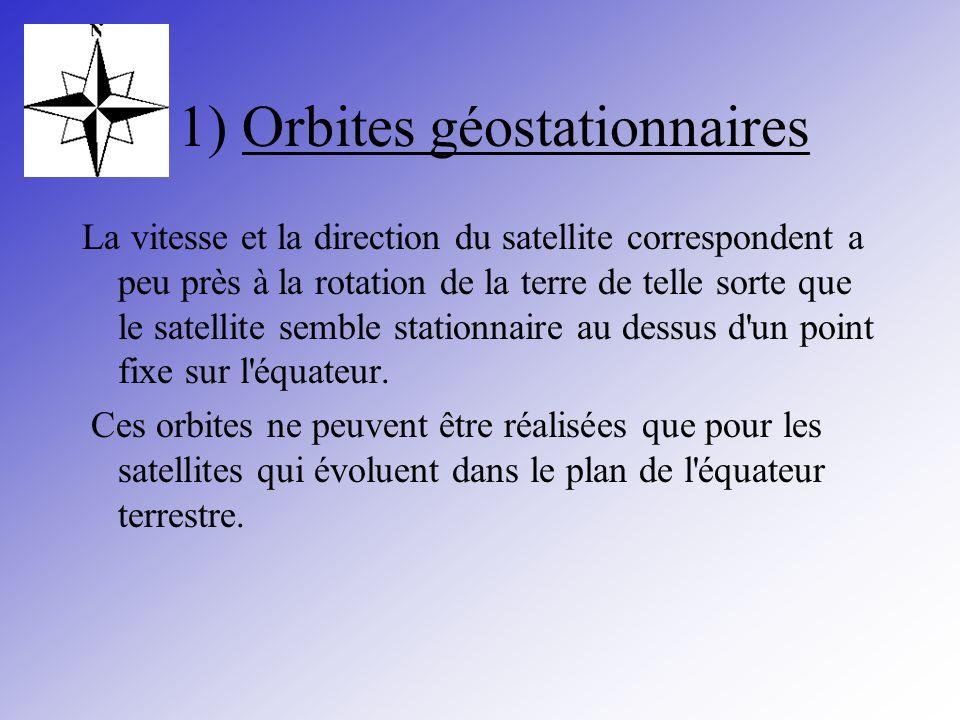 Orbites géostationnaires