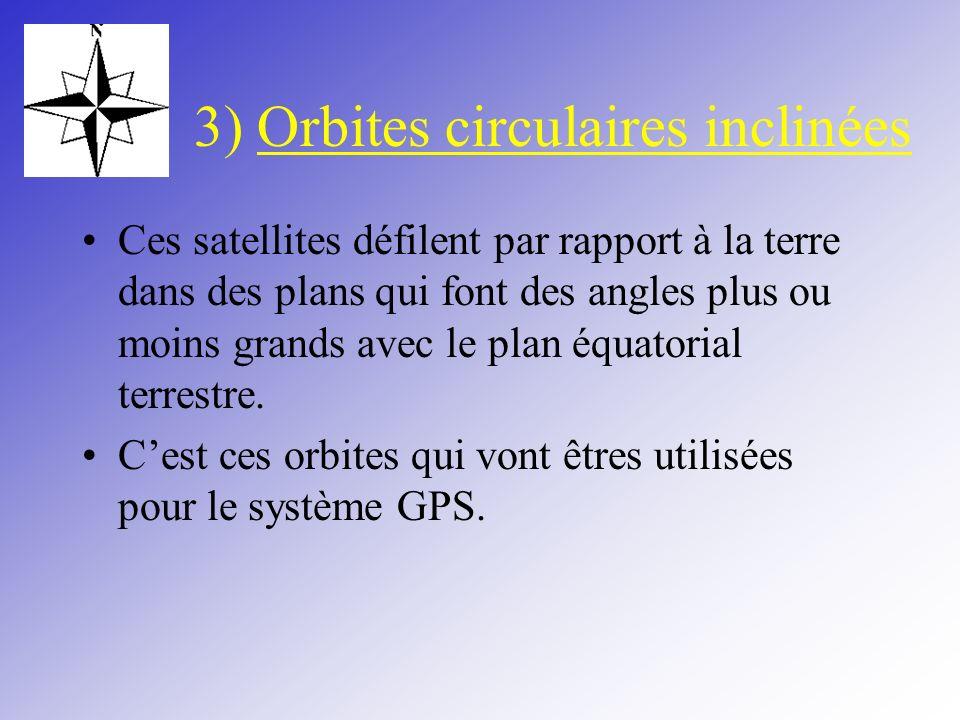 3) Orbites circulaires inclinées