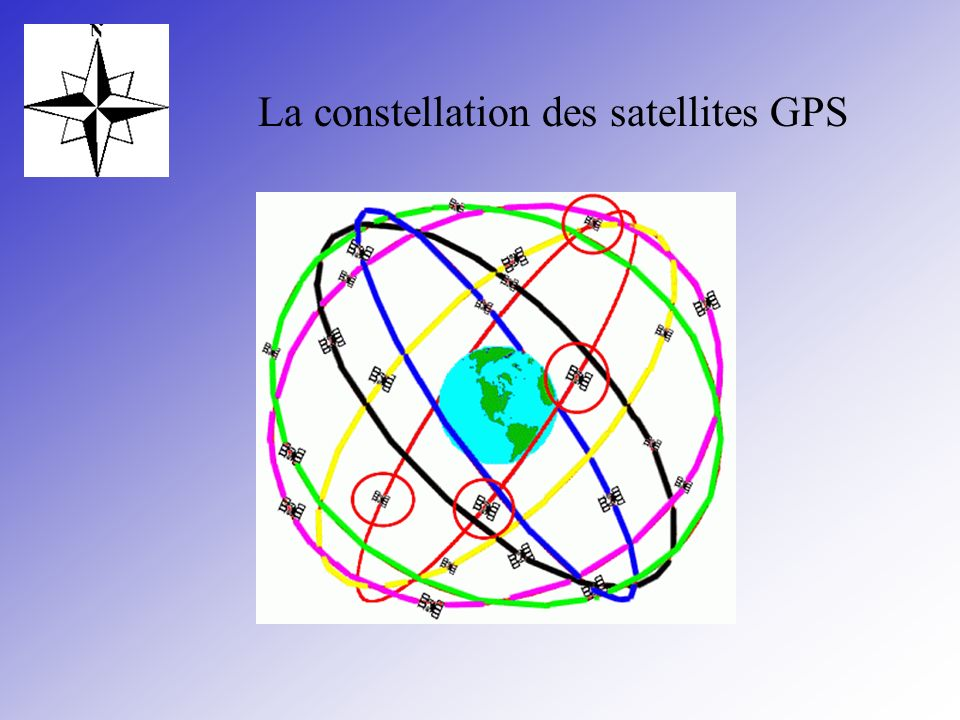 La constellation des satellites GPS