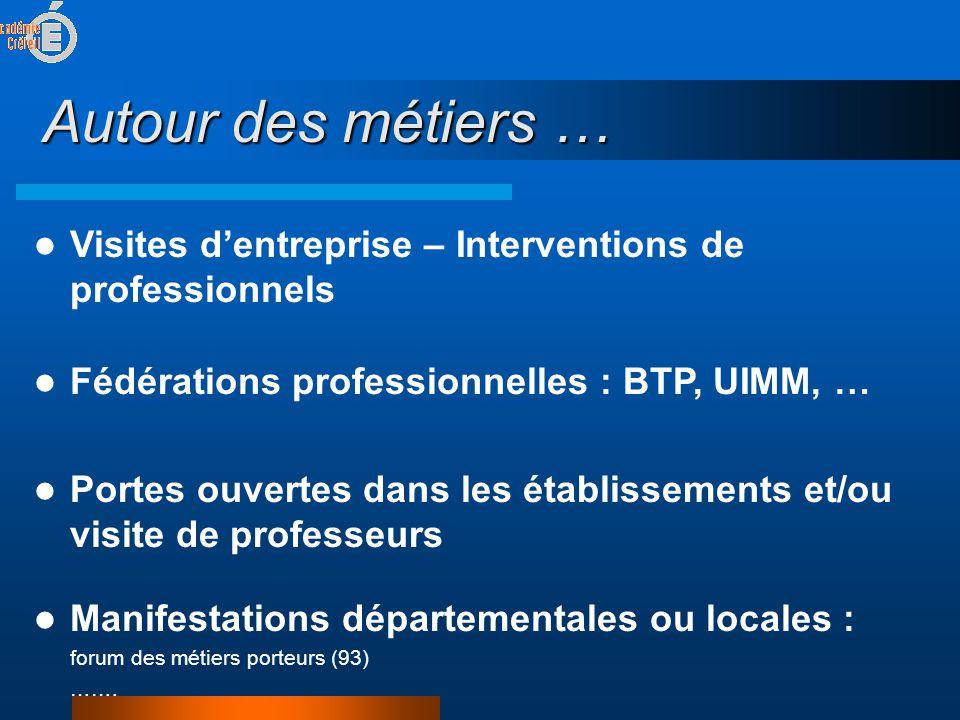 Autour des métiers … Visites d'entreprise – Interventions de professionnels. Fédérations professionnelles : BTP, UIMM, …