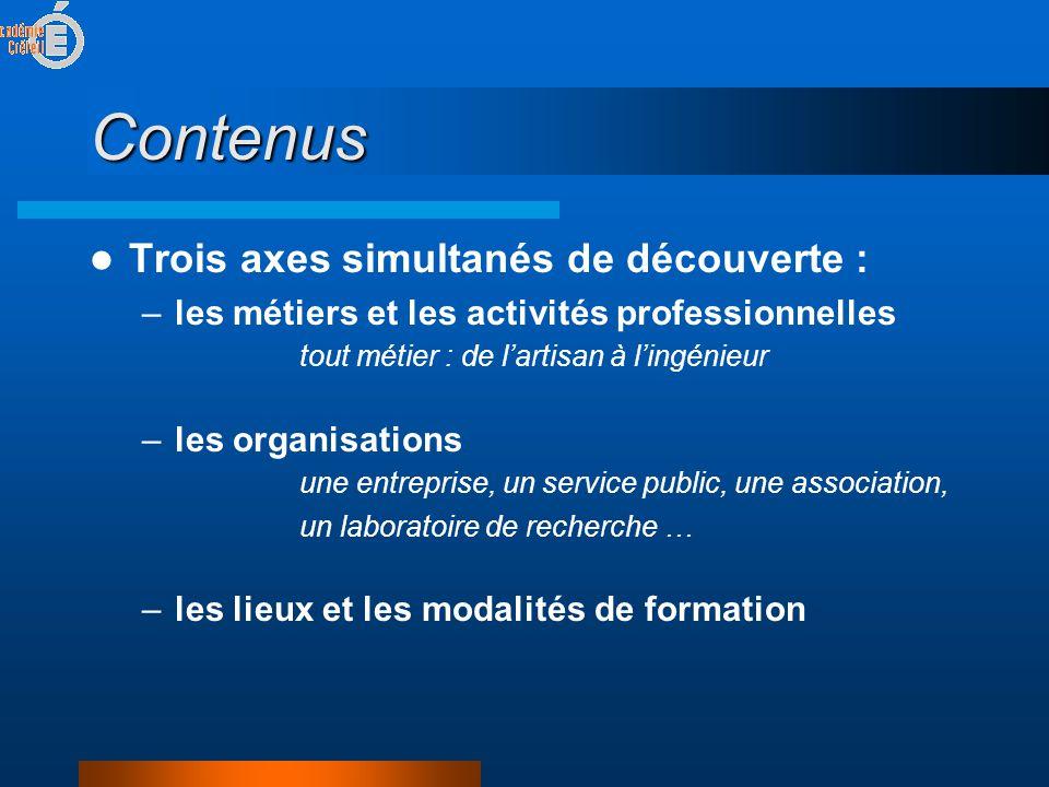 Contenus Trois axes simultanés de découverte :