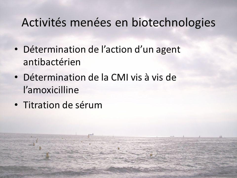 Activités menées en biotechnologies