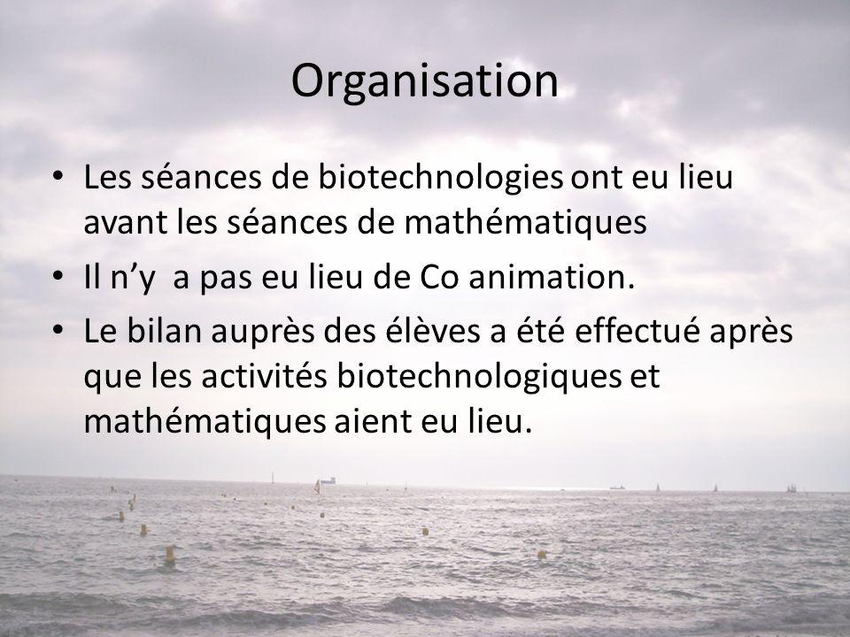 Organisation Les séances de biotechnologies ont eu lieu avant les séances de mathématiques. Il n'y a pas eu lieu de Co animation.