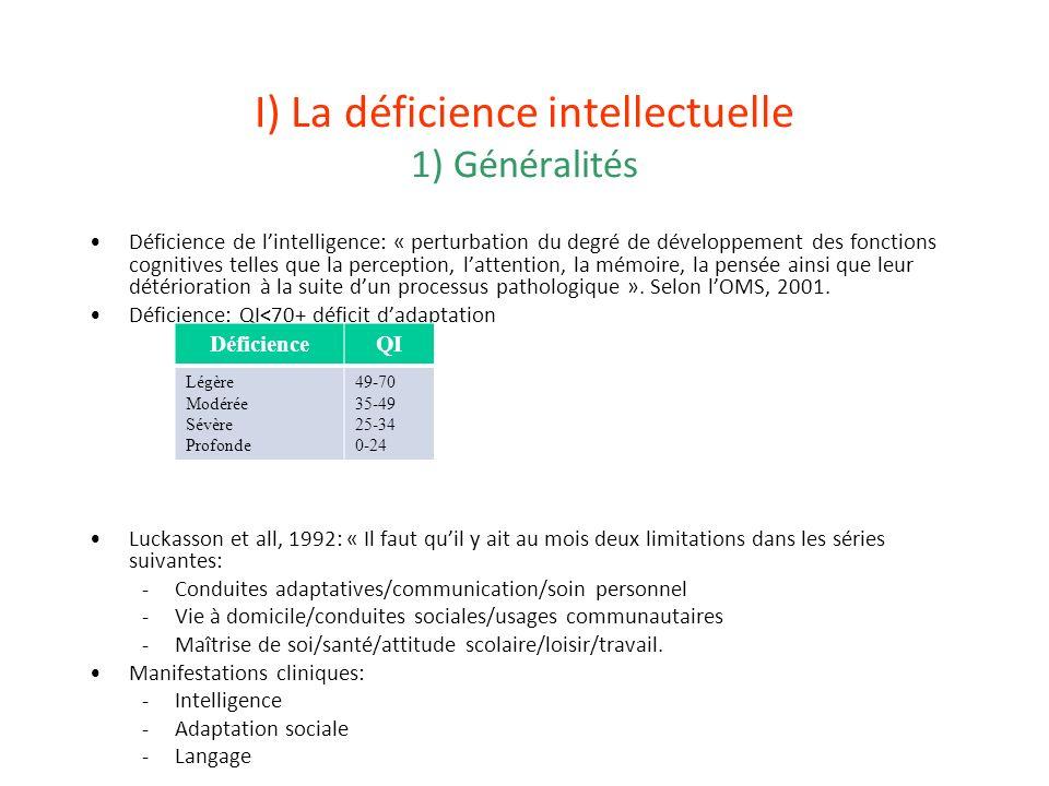 I) La déficience intellectuelle 1) Généralités