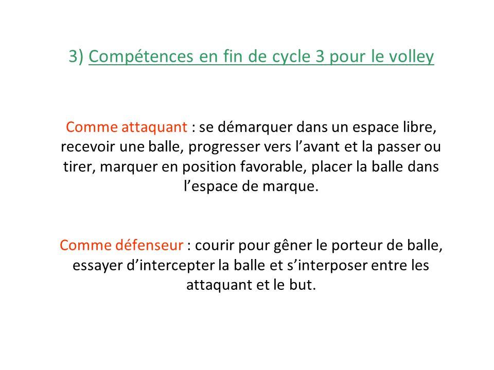 3) Compétences en fin de cycle 3 pour le volley Comme attaquant : se démarquer dans un espace libre, recevoir une balle, progresser vers l'avant et la passer ou tirer, marquer en position favorable, placer la balle dans l'espace de marque.