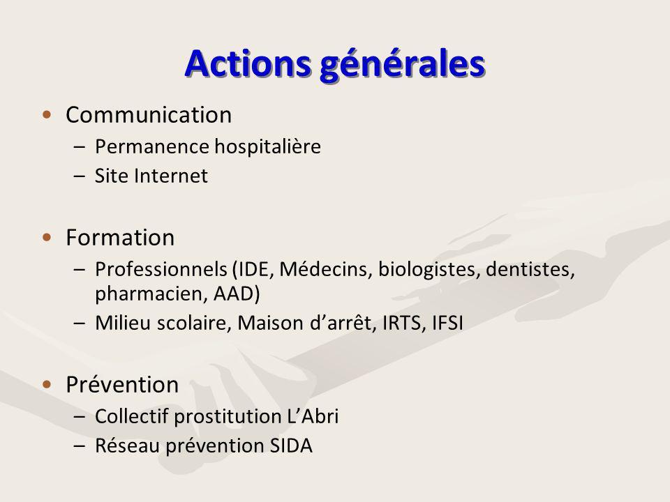Actions générales Communication Formation Prévention