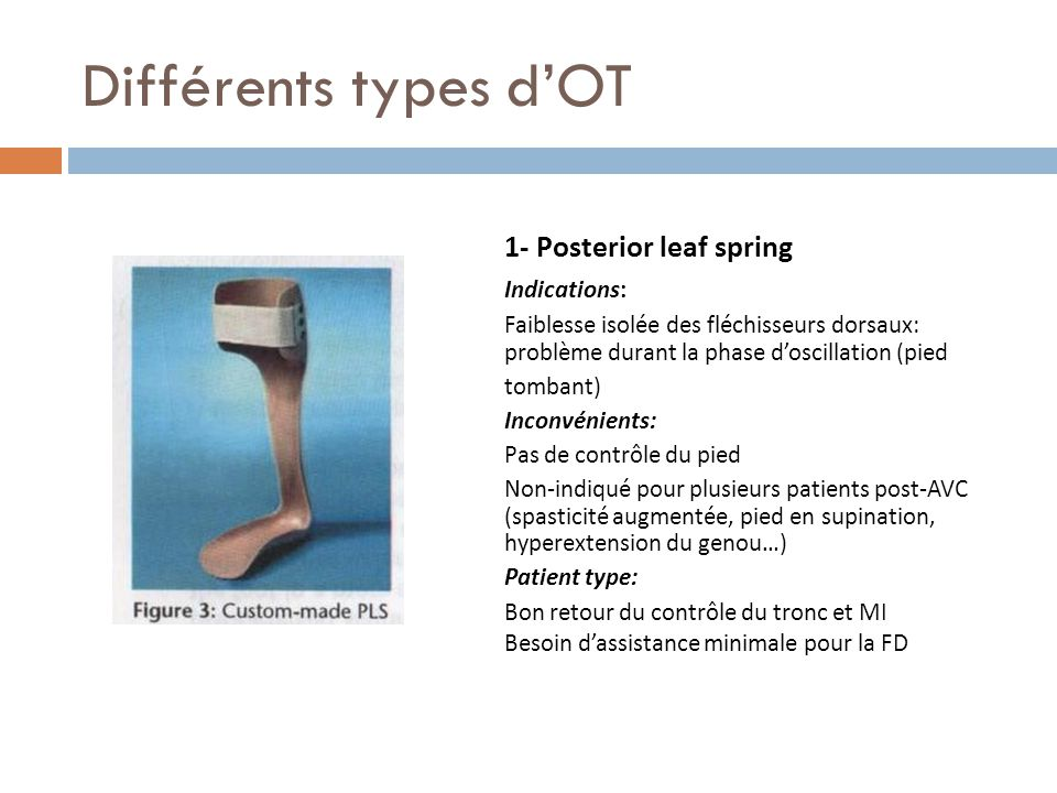Différents types d'OT 1- Posterior leaf spring Indications: