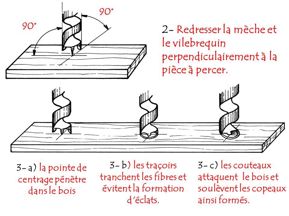 3- a) la pointe de centrage pénètre dans le bois