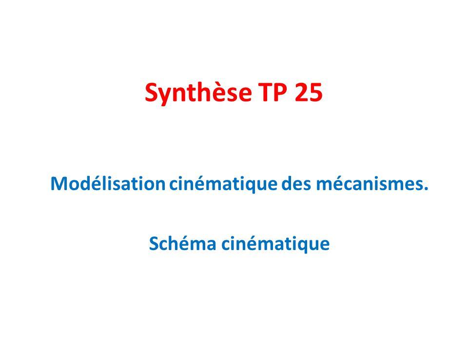 Modélisation cinématique des mécanismes. Schéma cinématique