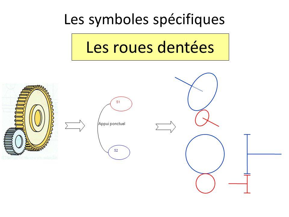 Les symboles spécifiques
