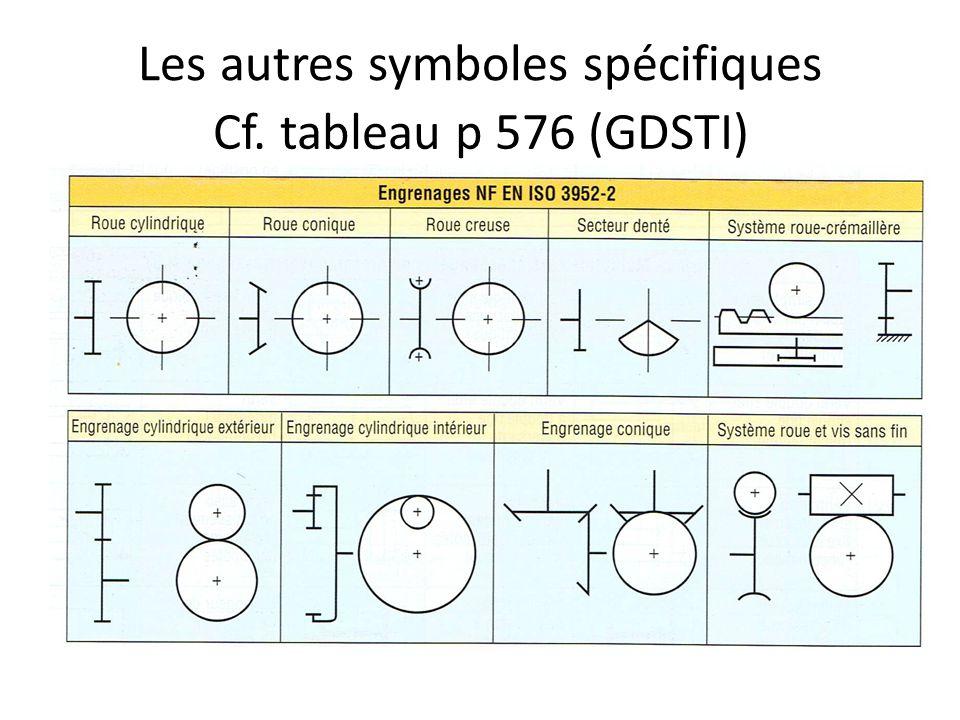 Les autres symboles spécifiques