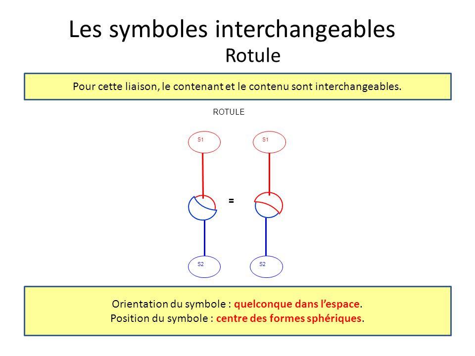 Les symboles interchangeables
