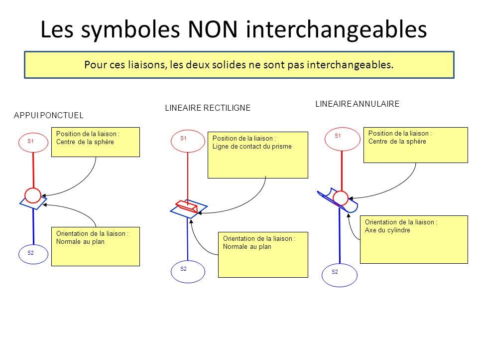 Les symboles NON interchangeables