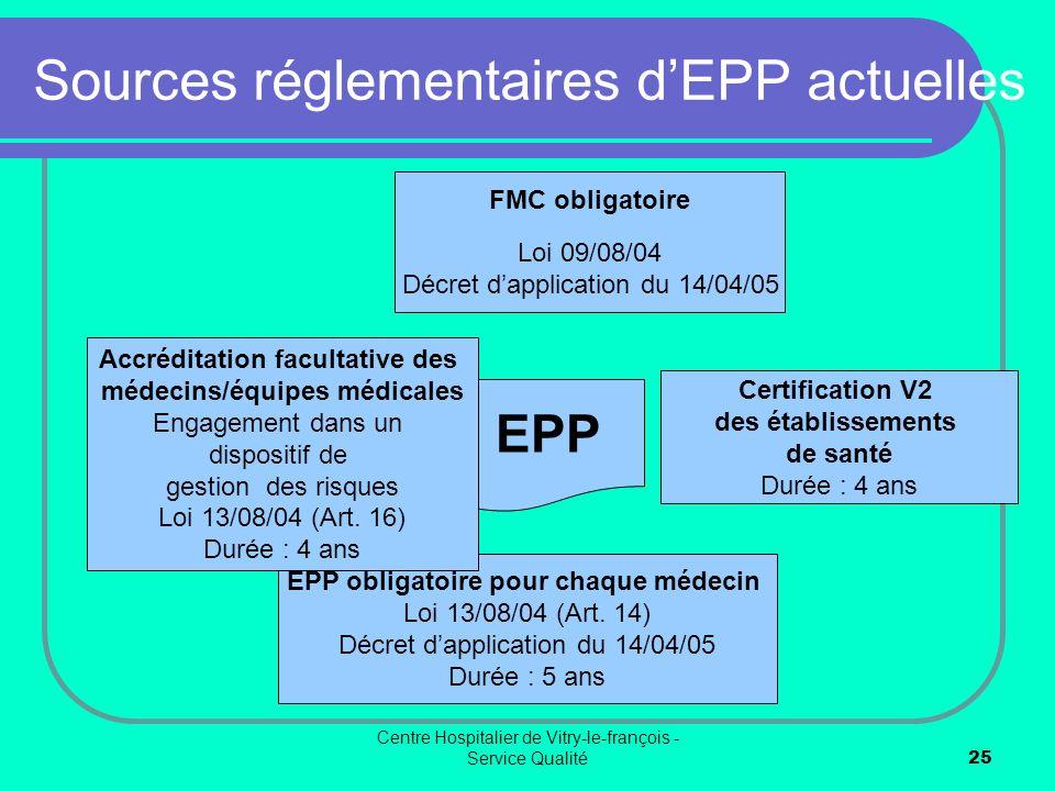 Sources réglementaires d'EPP actuelles