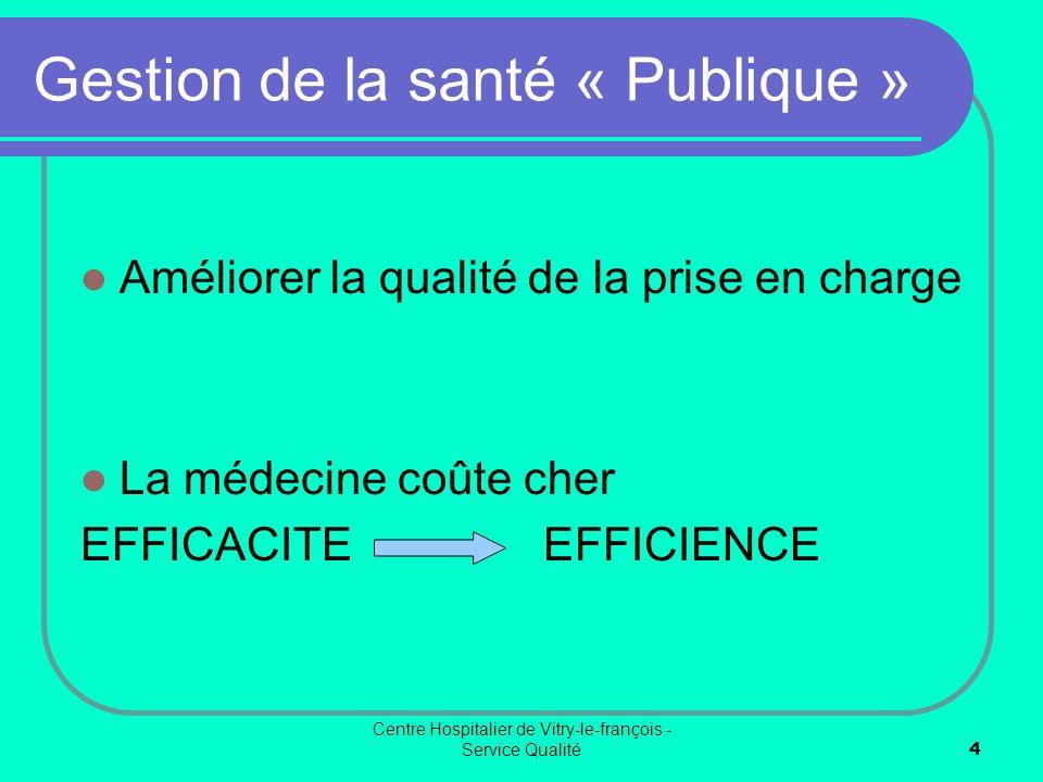 Gestion de la santé « Publique »