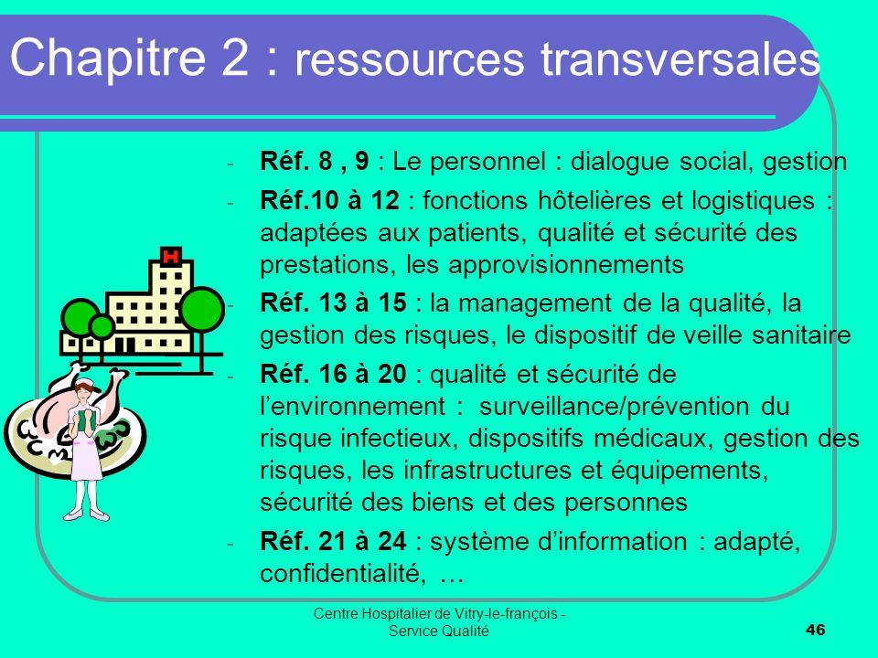 Chapitre 2 : ressources transversales