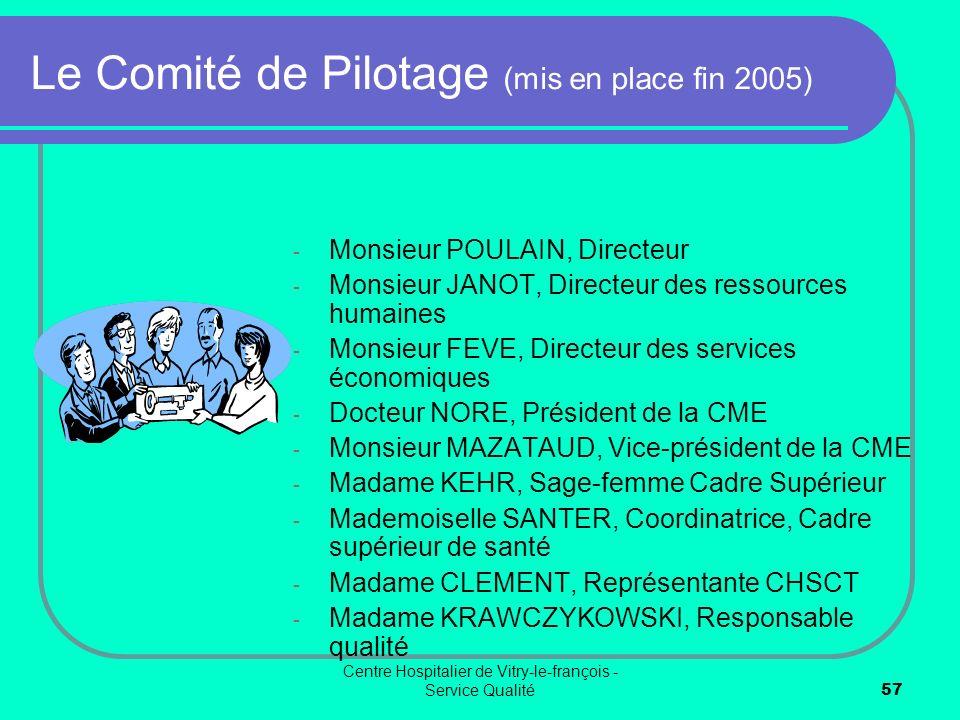 Le Comité de Pilotage (mis en place fin 2005)