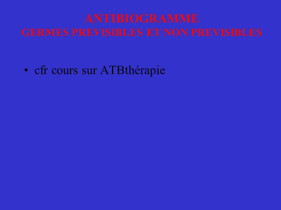 ANTIBIOGRAMME GERMES PREVISIBLES ET NON PREVISIBLES