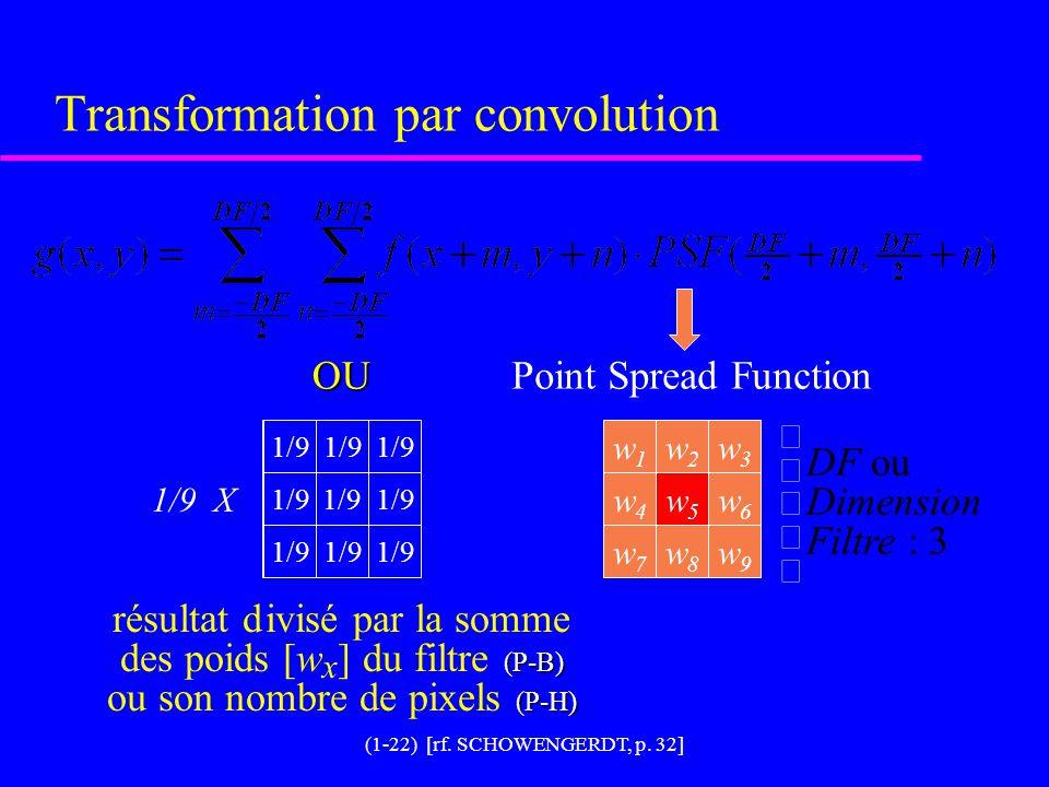 Transformation par convolution