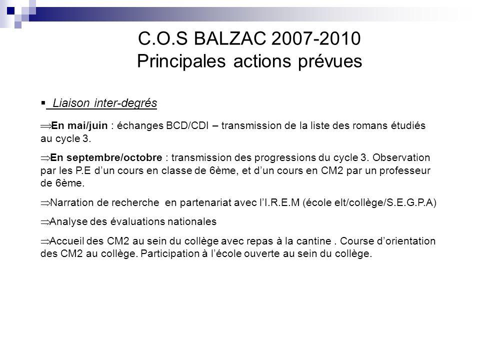 C.O.S BALZAC 2007-2010 Principales actions prévues
