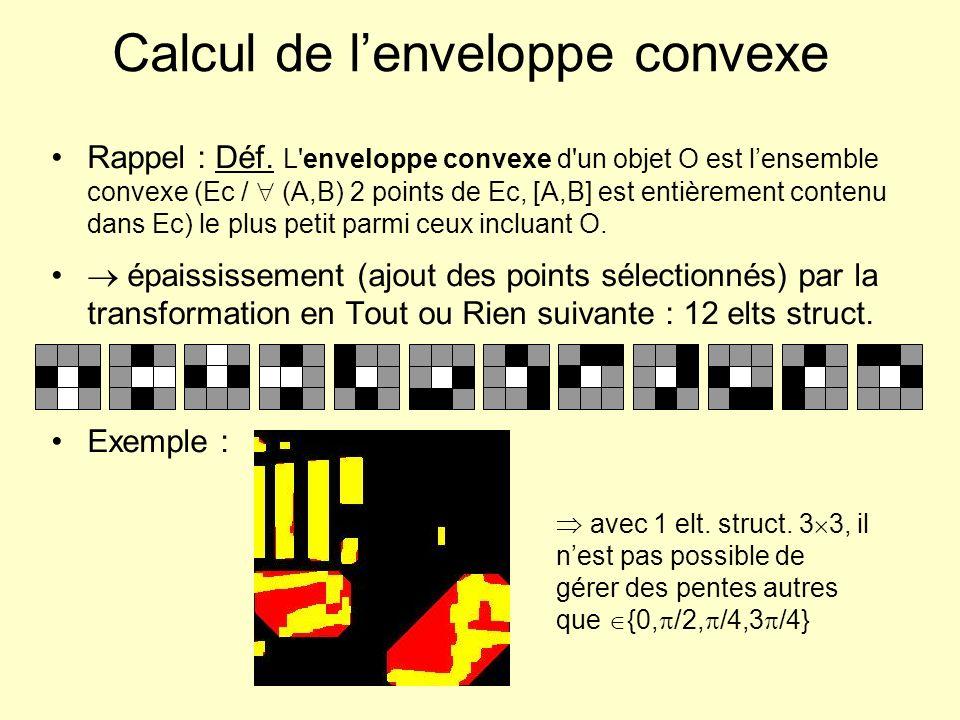 Calcul de l'enveloppe convexe