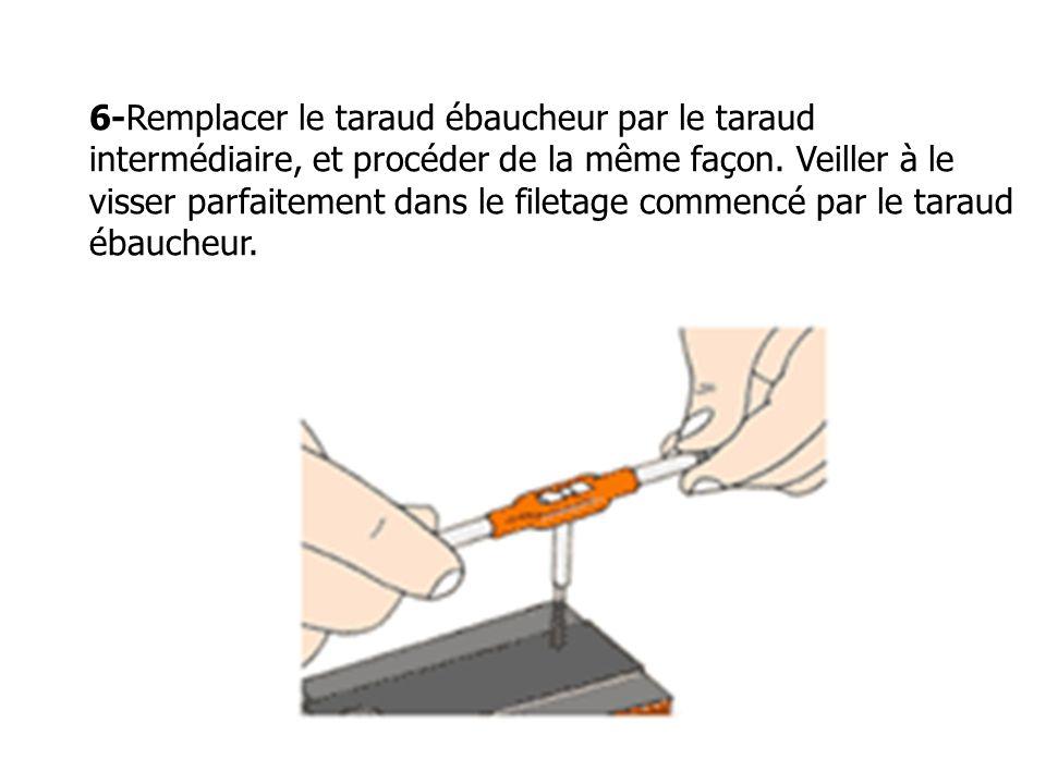 6-Remplacer le taraud ébaucheur par le taraud intermédiaire, et procéder de la même façon.