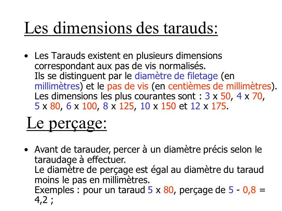Les dimensions des tarauds:
