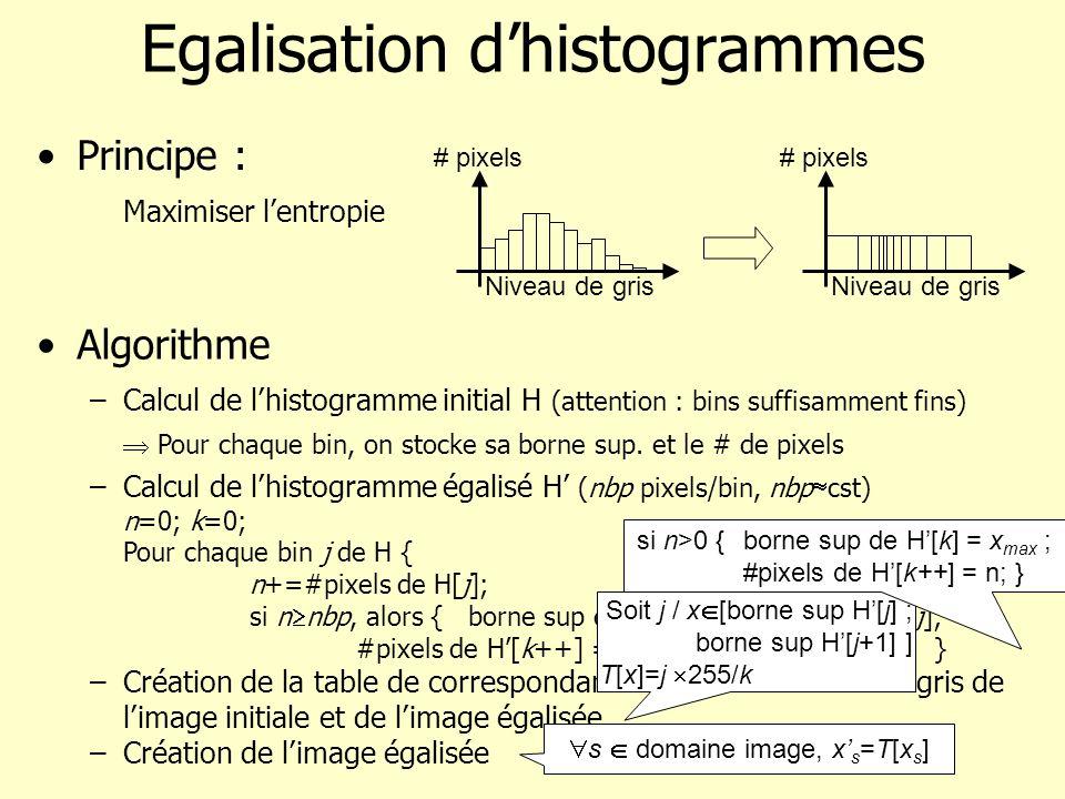 Egalisation d'histogrammes