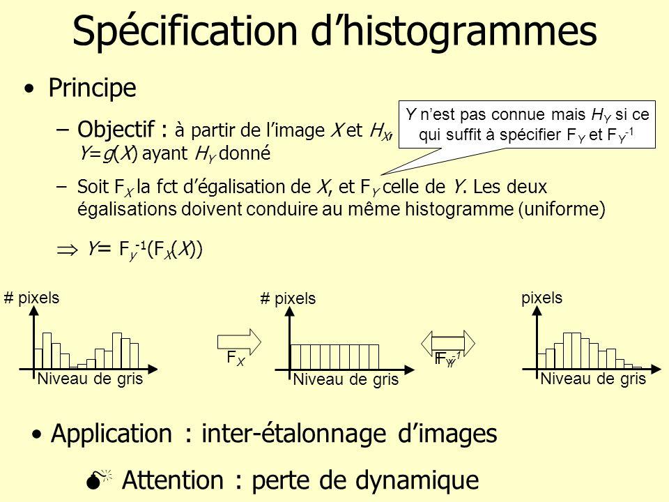 Spécification d'histogrammes