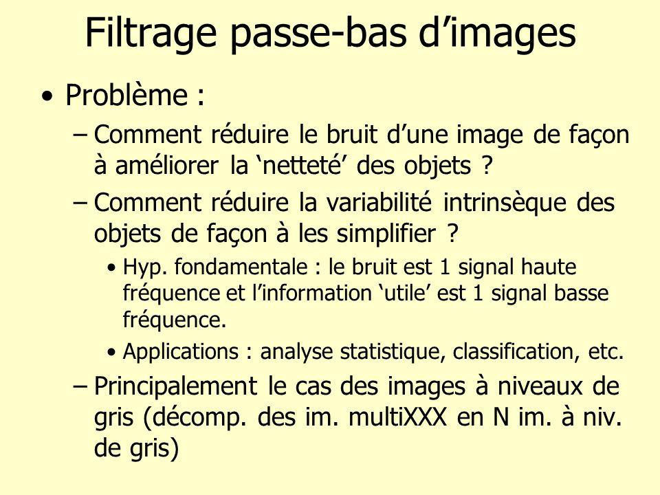 Filtrage passe-bas d'images
