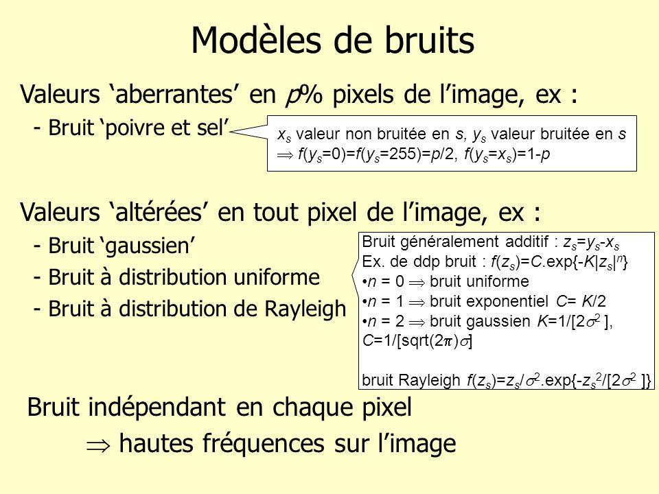 Modèles de bruits Valeurs 'aberrantes' en p% pixels de l'image, ex :