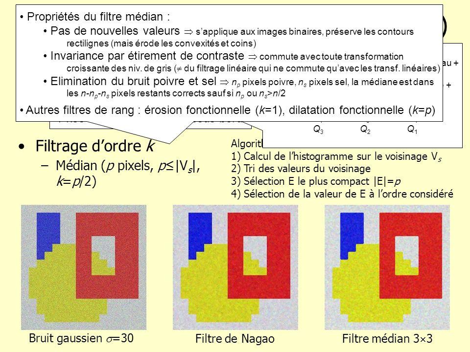 Quelques filtres lisseurs de base (III)