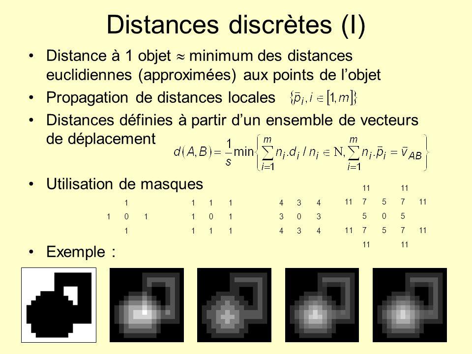 Distances discrètes (I)