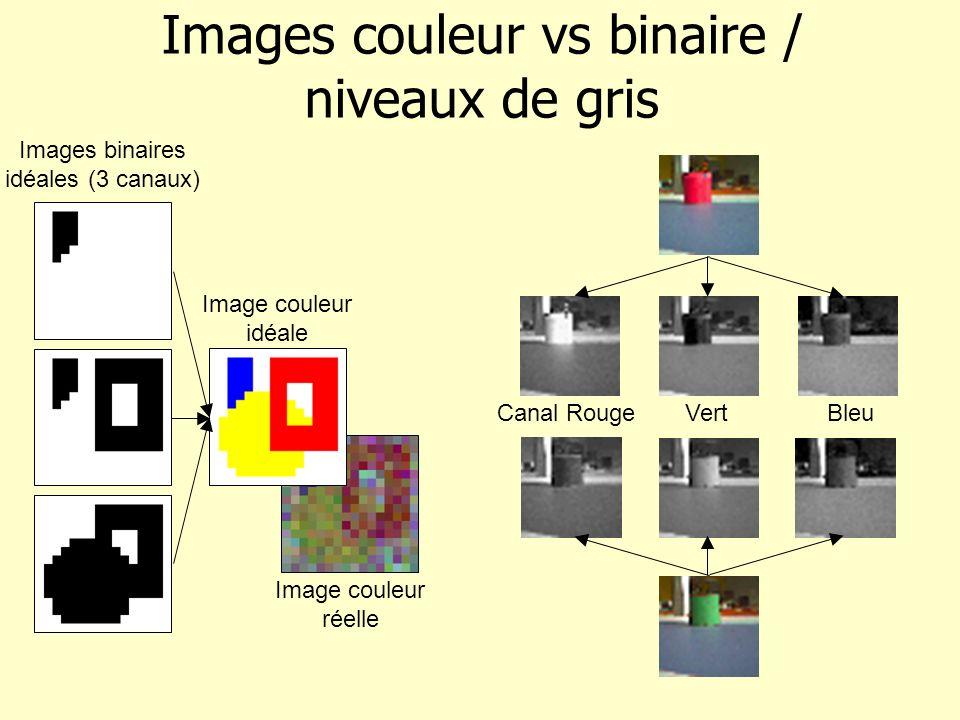 Images couleur vs binaire / niveaux de gris