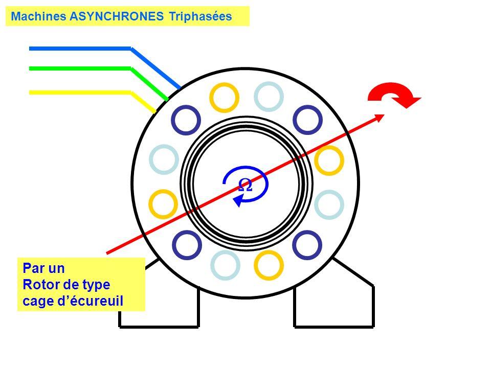 Machines ASYNCHRONES Triphasées
