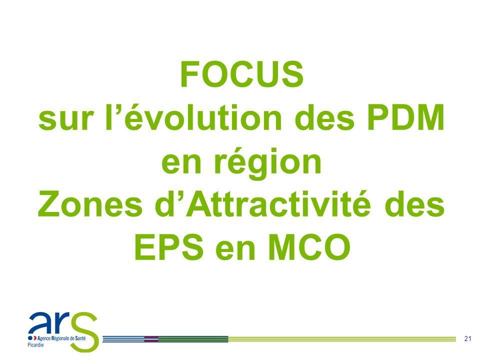 FOCUS sur l'évolution des PDM en région Zones d'Attractivité des EPS en MCO