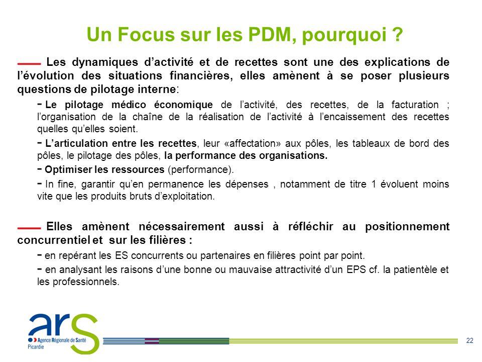 Un Focus sur les PDM, pourquoi