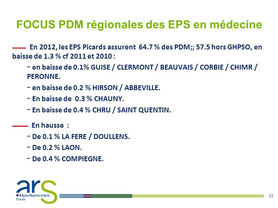 FOCUS PDM régionales des EPS en médecine