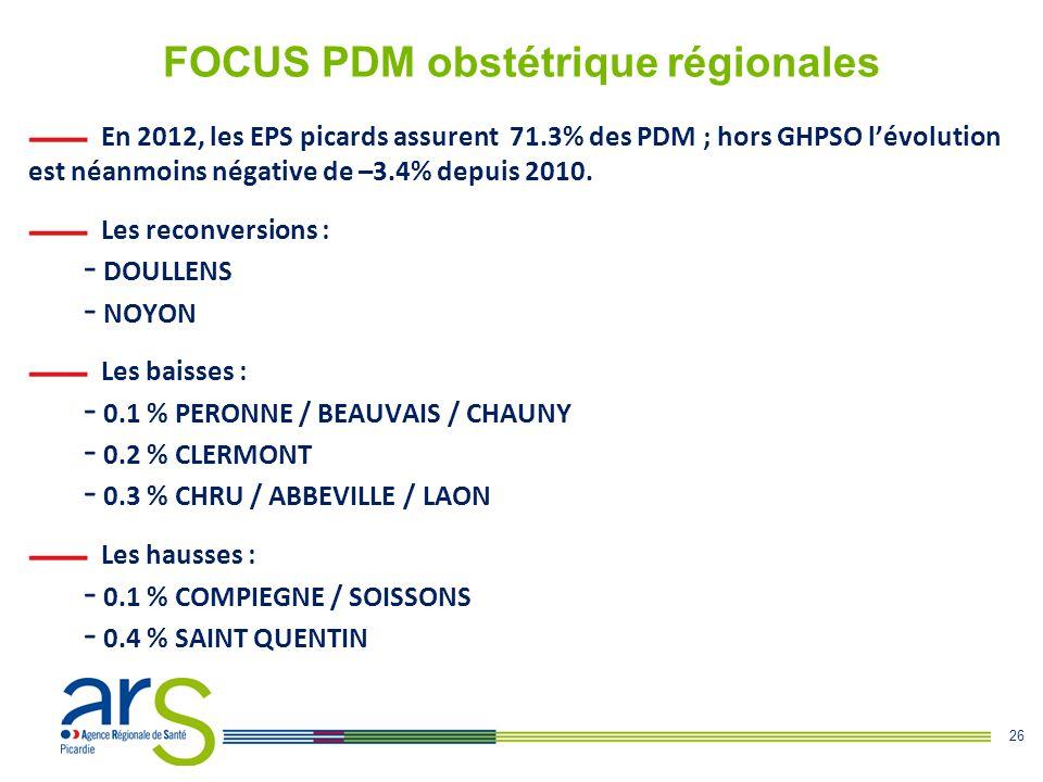FOCUS PDM obstétrique régionales