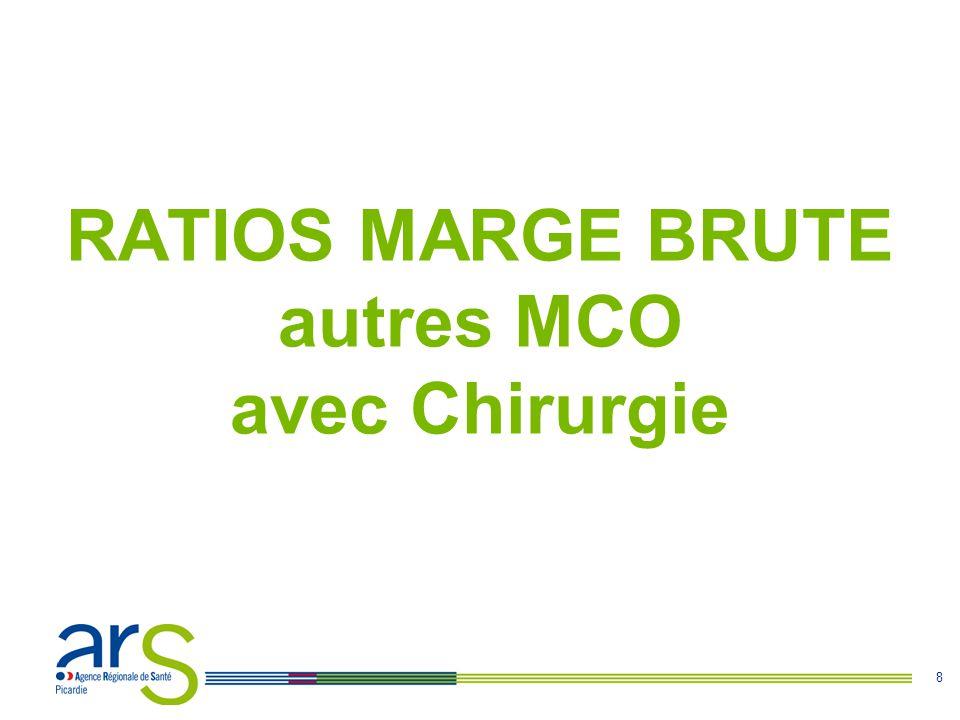 RATIOS MARGE BRUTE autres MCO avec Chirurgie