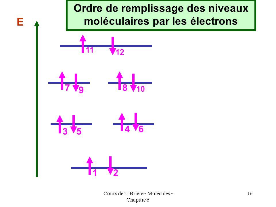 Ordre de remplissage des niveaux moléculaires par les électrons