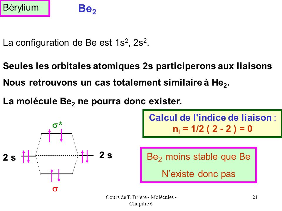 Be2 Bérylium La configuration de Be est 1s2, 2s2.
