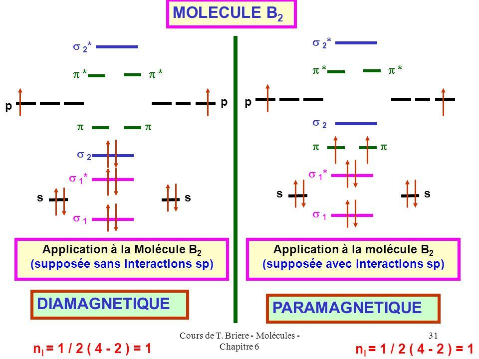 MOLECULE B2 DIAMAGNETIQUE PARAMAGNETIQUE nl = 1 / 2 ( 4 - 2 ) = 1